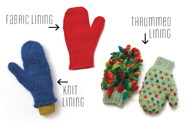 Lining Mittens Photo Credit: Interweave https://images.app.goo.gl/ZK2cKVCrBbHrdQig9